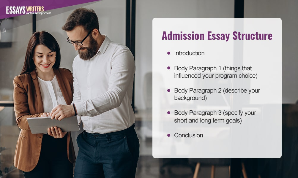 Admission Essay Structure