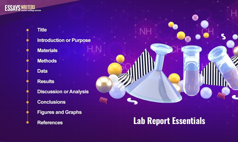 Lab Report Essentials