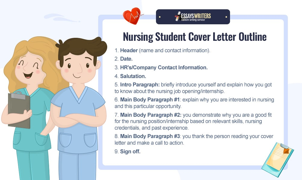 Free Example of Nursing Student Cover Letter Outline