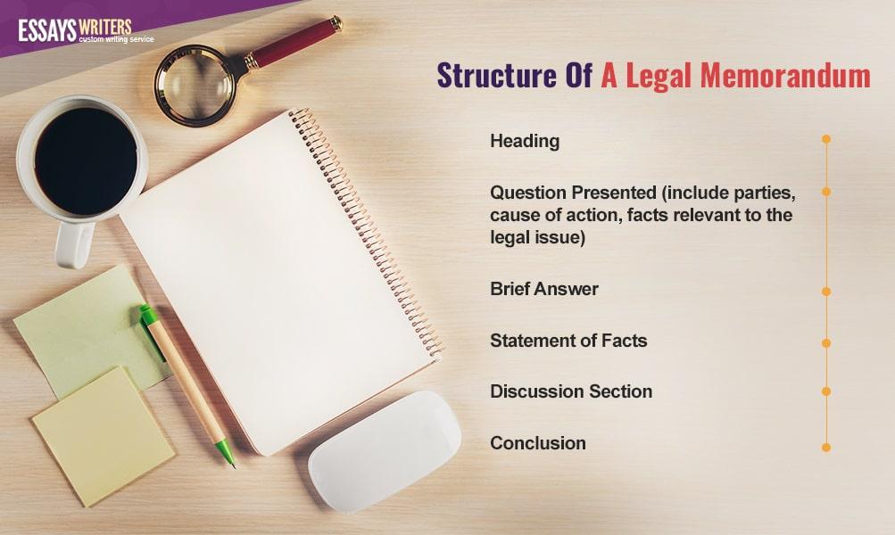 Structure of a Legal Memorandum